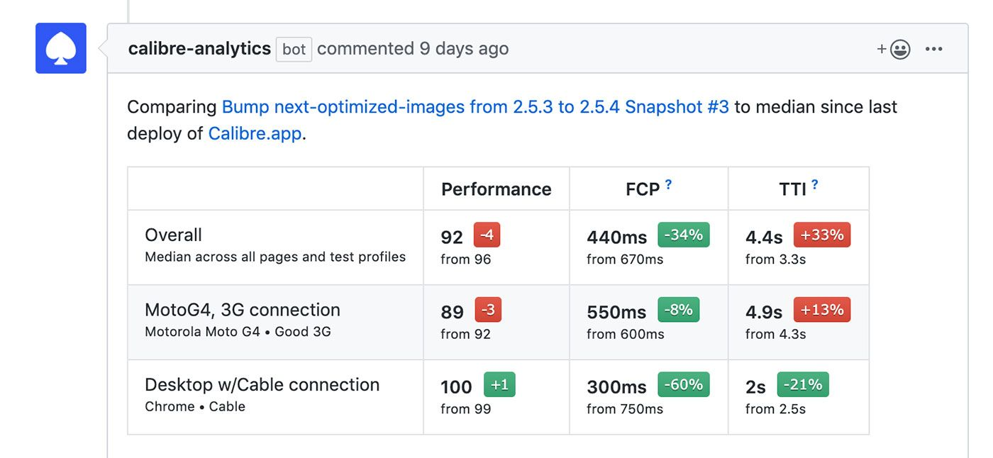 Calibre will post a comment with a performance summary directly in your Pull Requests.